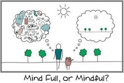 Mindfulness